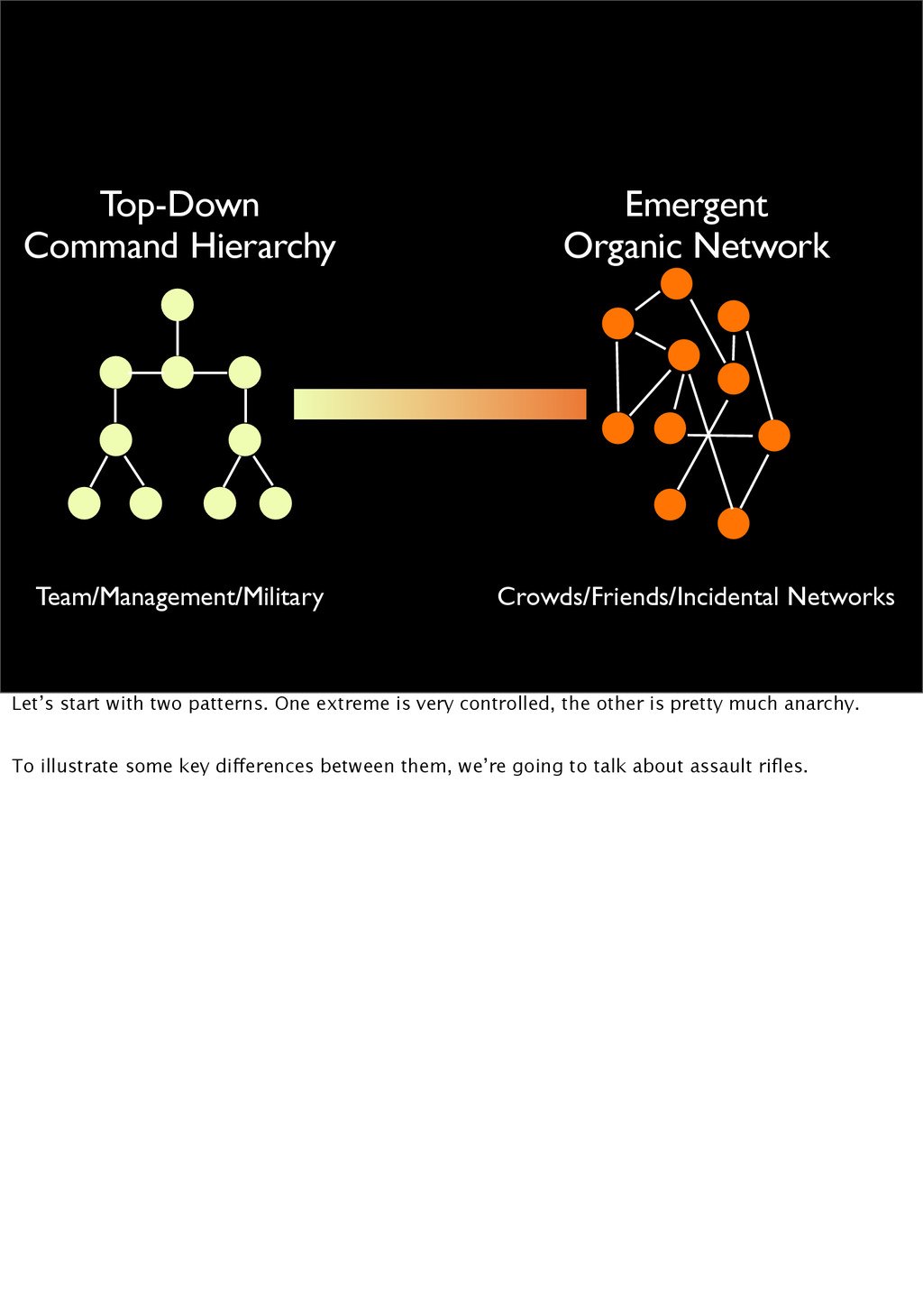 Top-Down Command Hierarchy Emergent Organic Net...