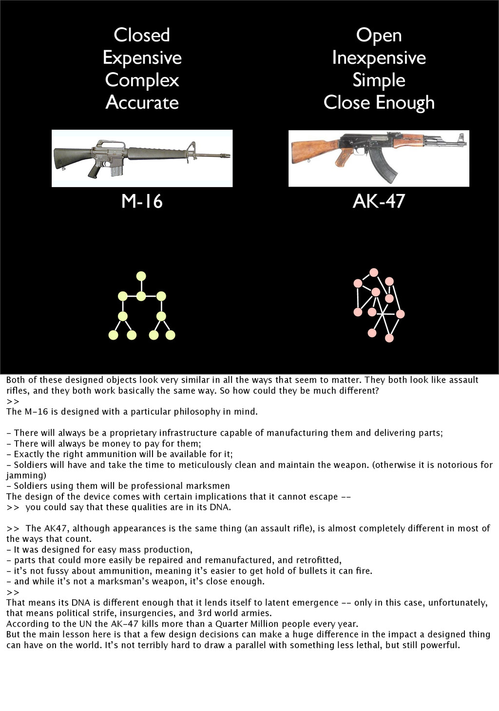 Closed Expensive Complex Accurate M-16 AK-47 Op...
