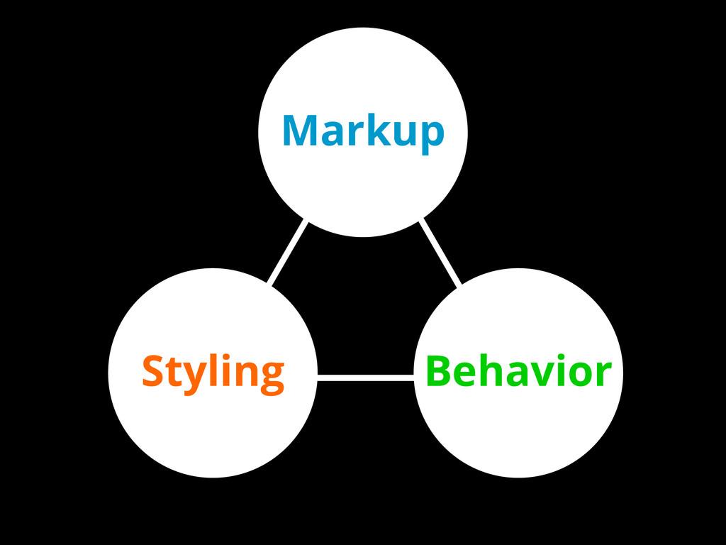 Styling Behavior Markup