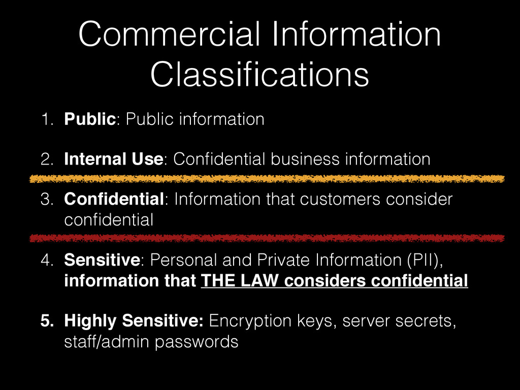 Commercial Information Classifications 1. Public...