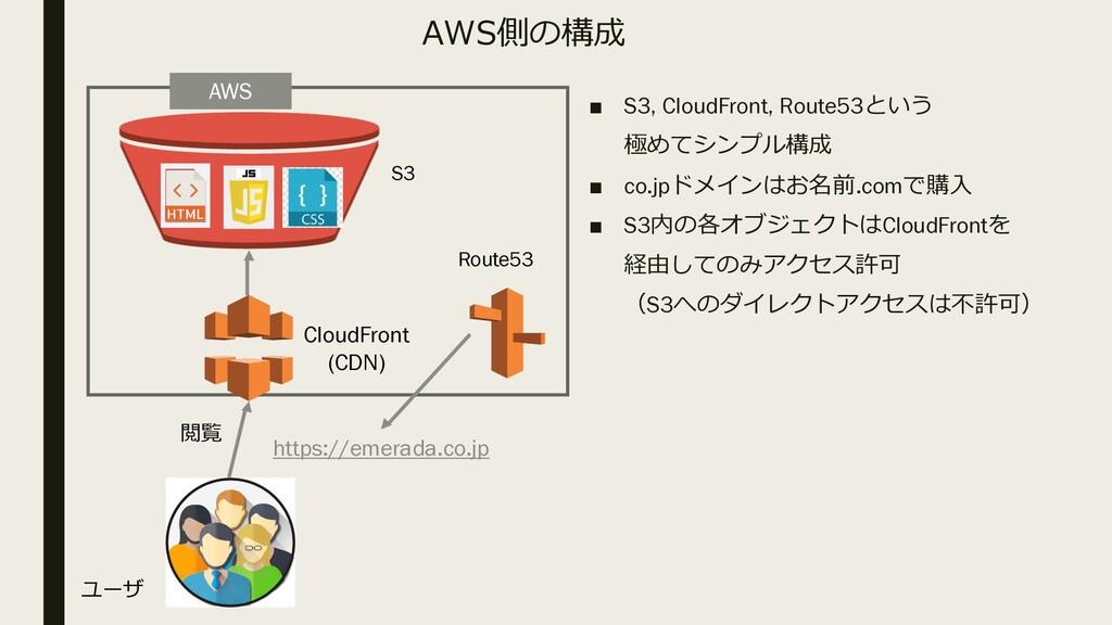 AWS 閲覧 https://emerada.co.jp ユーザ AWS側の構成 CloudF...