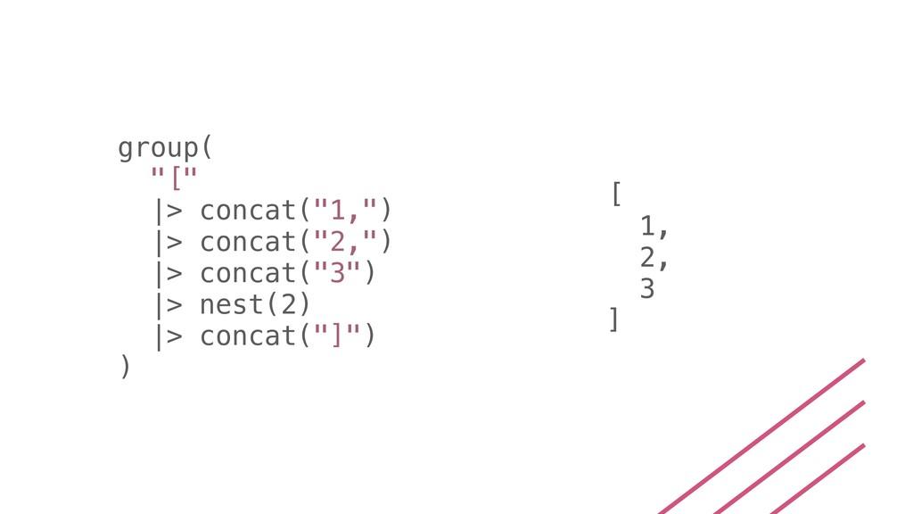 "group( ""["" |> concat(""1,"") |> concat(""2,"") |> c..."