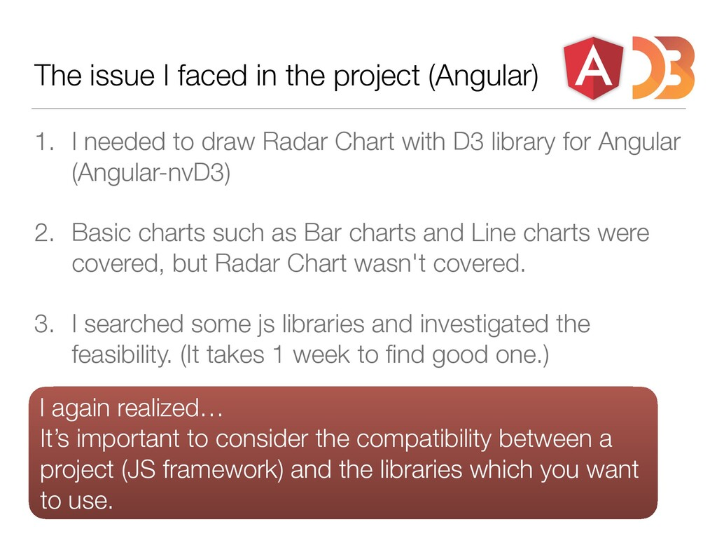 The issue I faced in the project (Angular) 1. I...