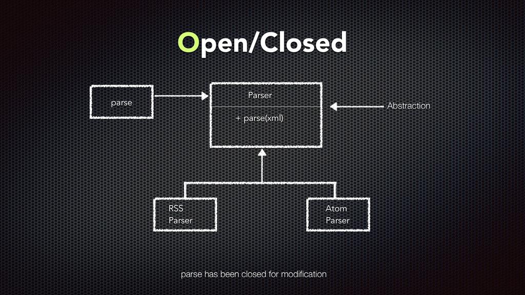 Parser + parse(xml) RSS Parser Atom Parser pars...