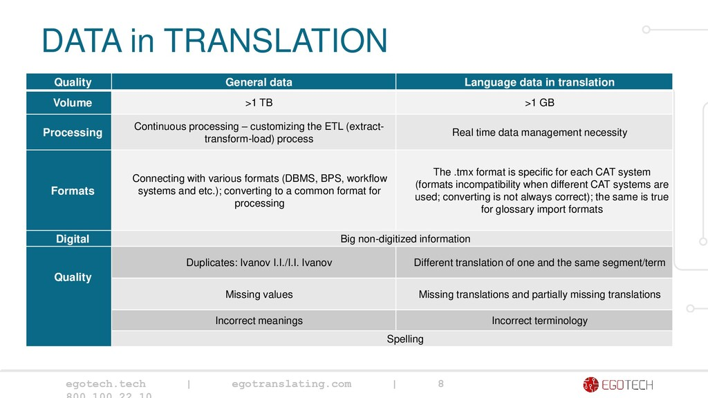 egotech.tech   egotranslating.com   8 DATA in T...