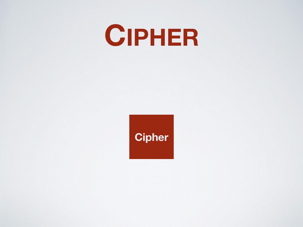 CIPHER Cipher