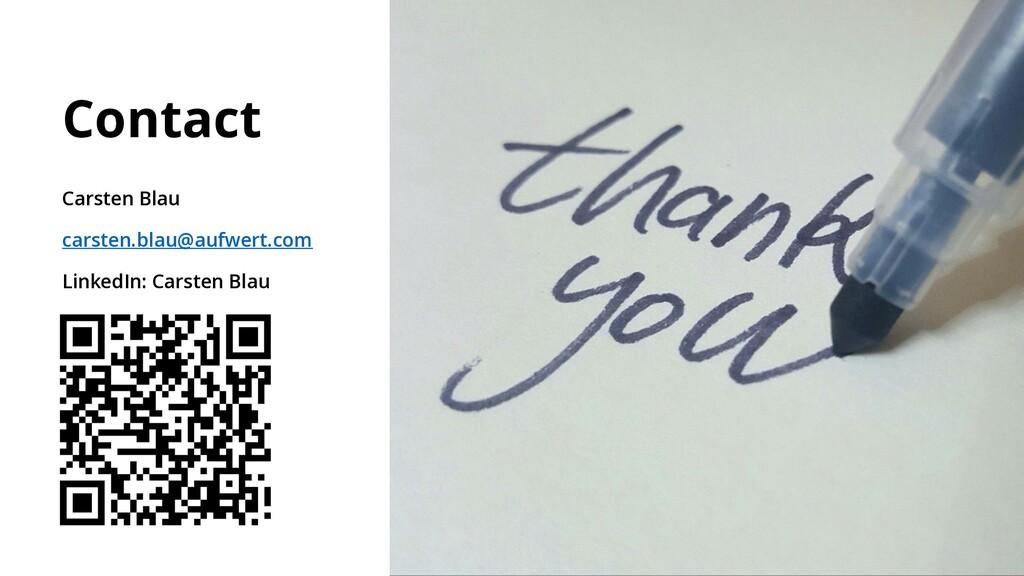 Contact Carsten Blau carsten.blau@aufwert.com L...