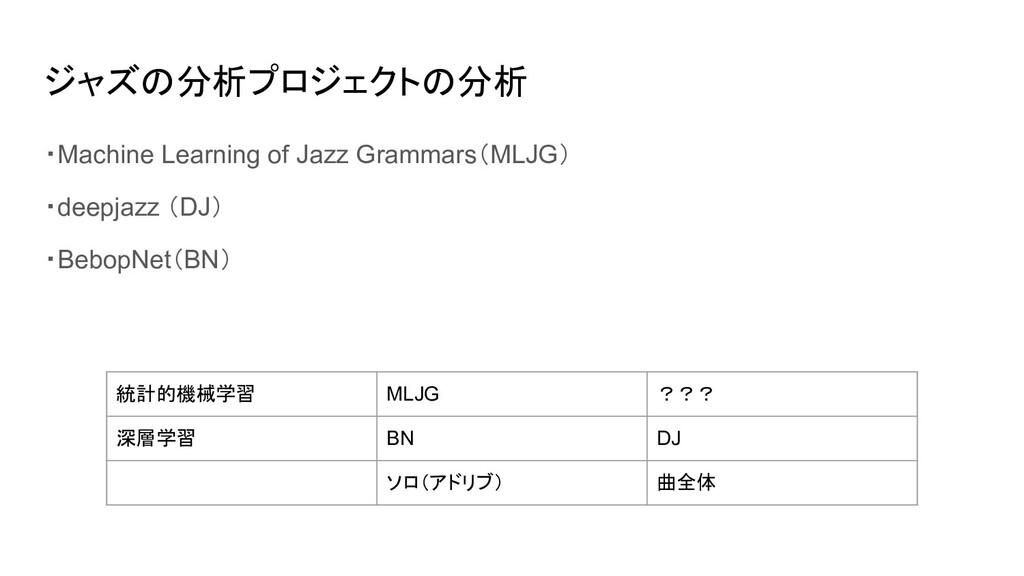 ジャズの分析プロジェクトの分析 ・Machine Learning of Jazz Gramm...
