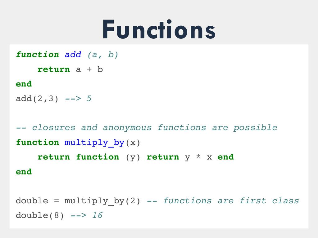 Functions function add (a, b) return a + b end ...