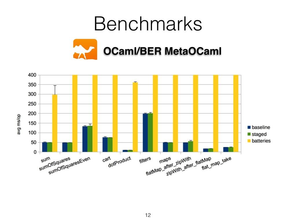 Benchmarks 12 OCaml/BER MetaOCaml