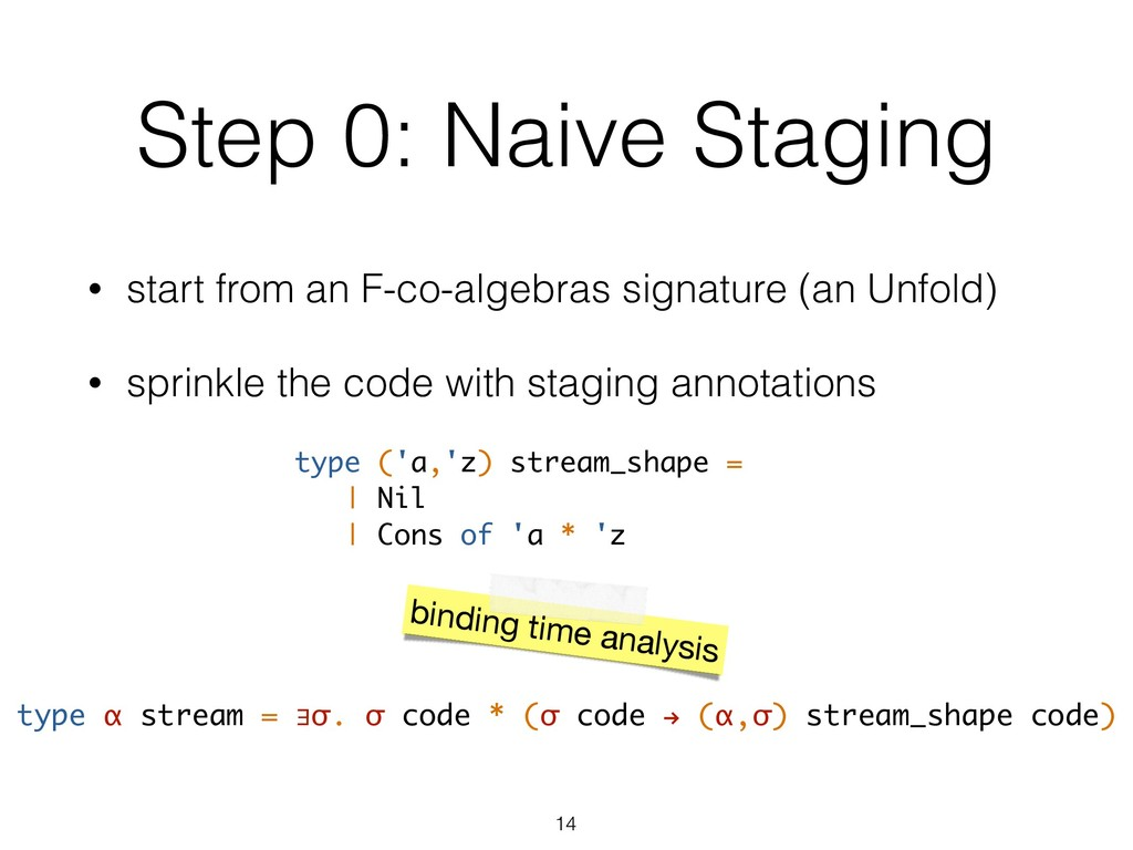 Step 0: Naive Staging • start from an F-co-alge...