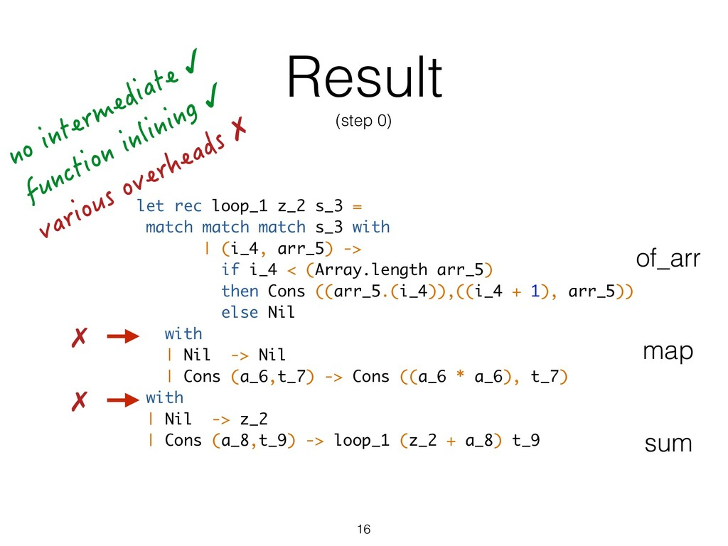 Result (step 0) let rec loop_1 z_2 s_3 = match ...