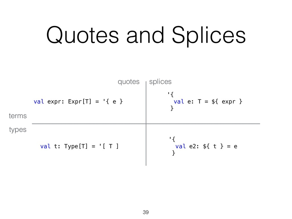 Quotes and Splices 39 val expr: Expr[T] = '{ e ...