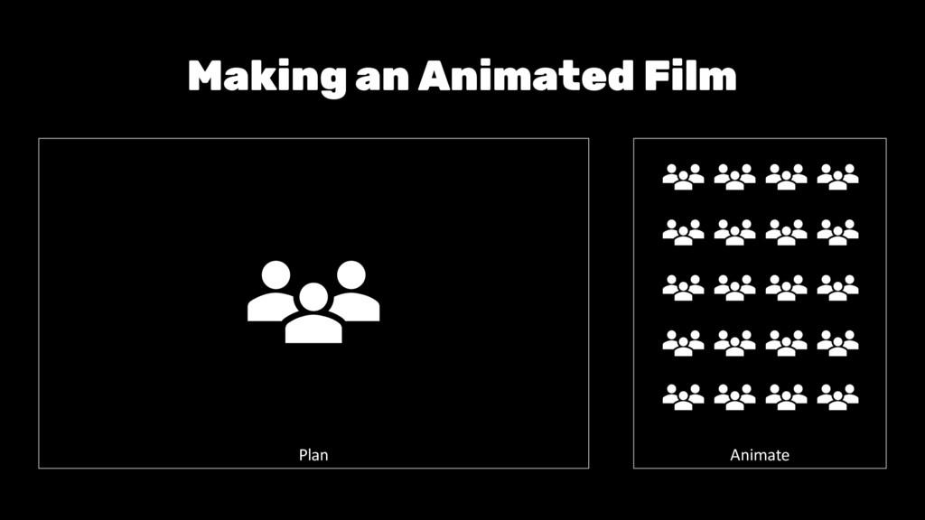 Making an Animated Film Animate Plan
