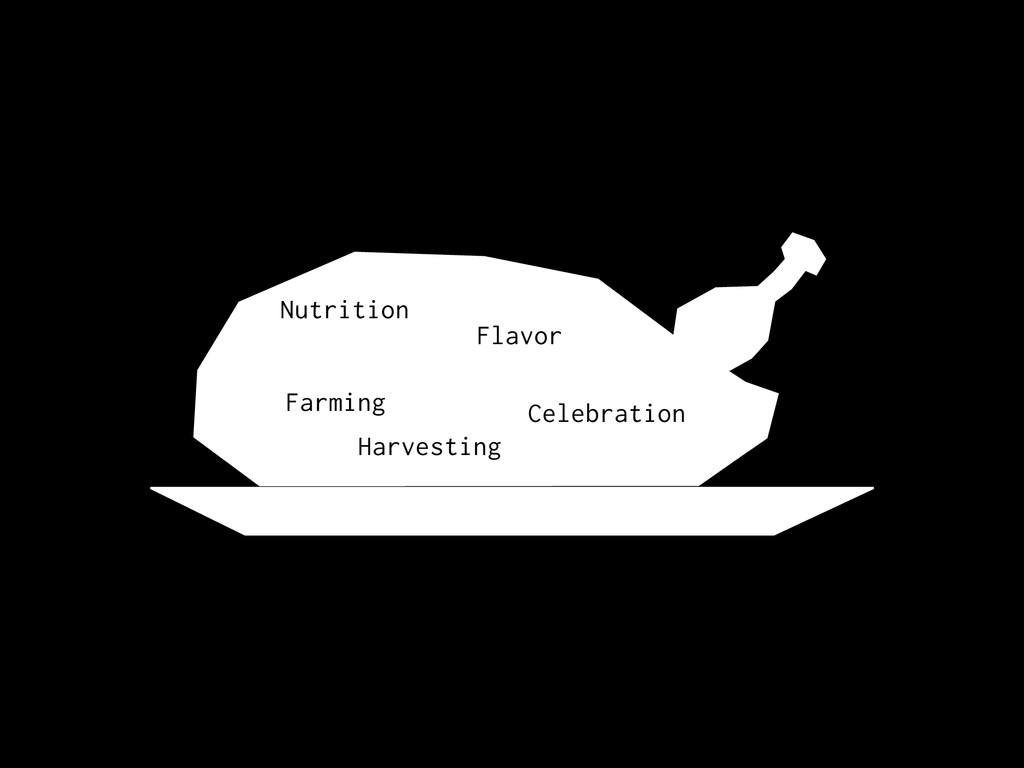 Nutrition Flavor Farming Harvesting Celebration