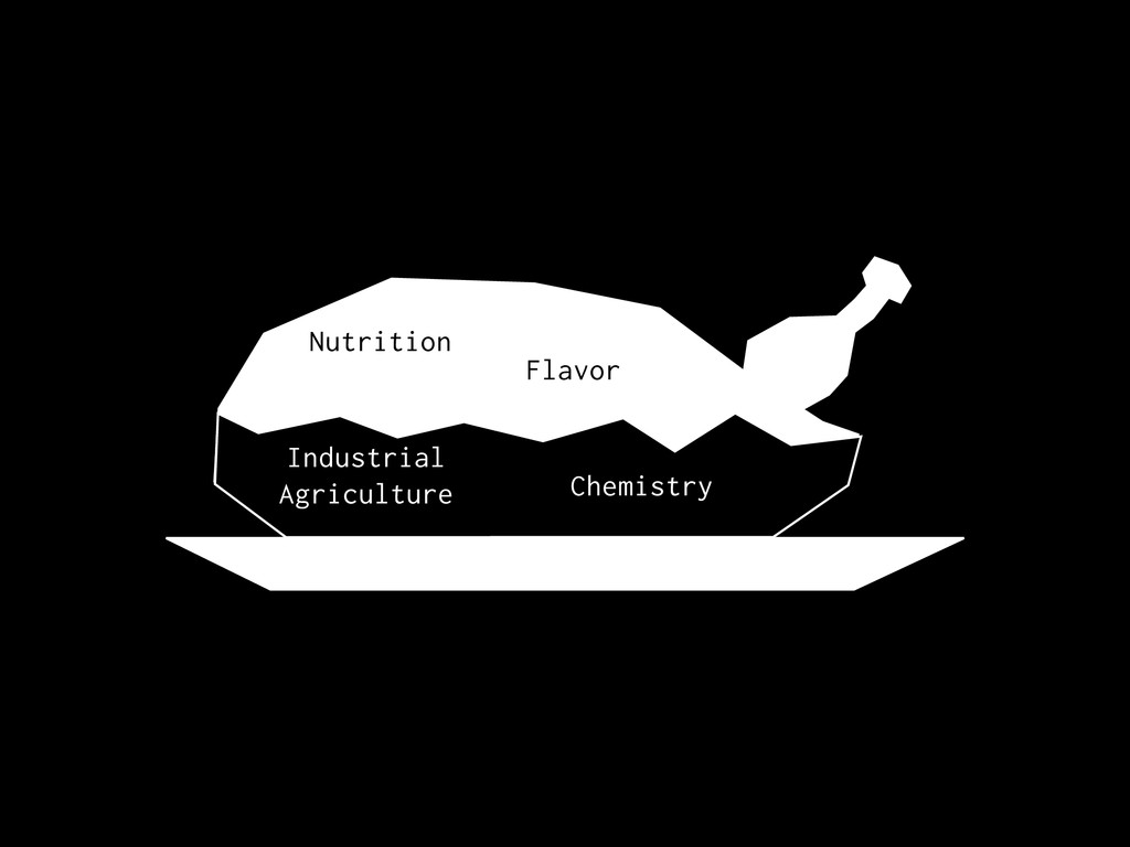 Nutrition Flavor Farming Harvesting Celebration...