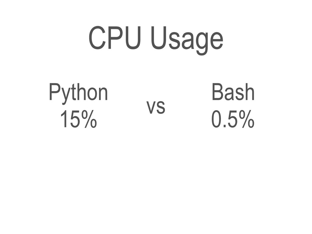 Python 15% Bash 0.5% vs CPU Usage