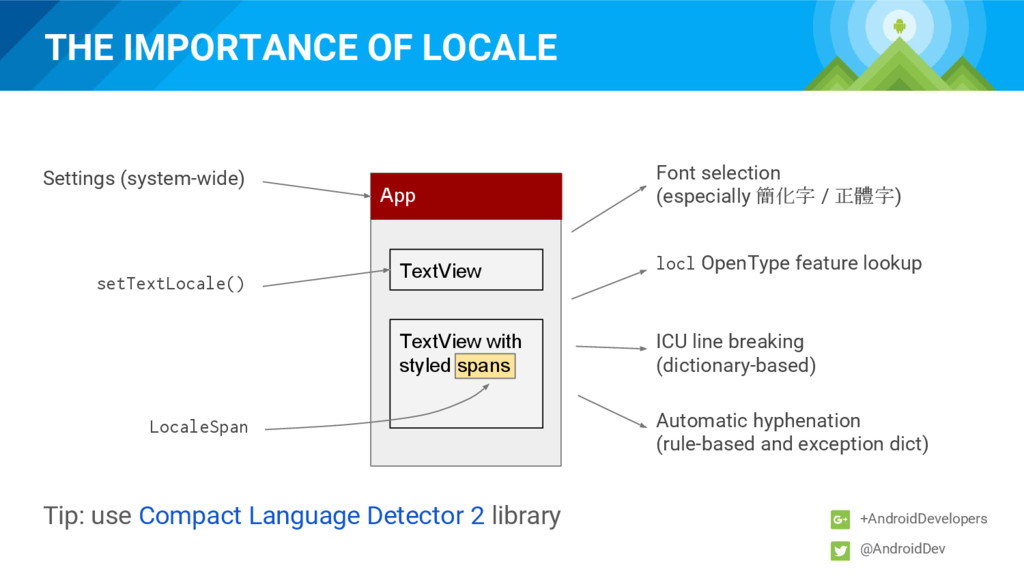 THE IMPORTANCE OF LOCALE +AndroidDevelopers @An...