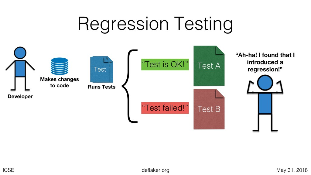 deflaker.org ICSE May 31, 2018 Regression Testi...