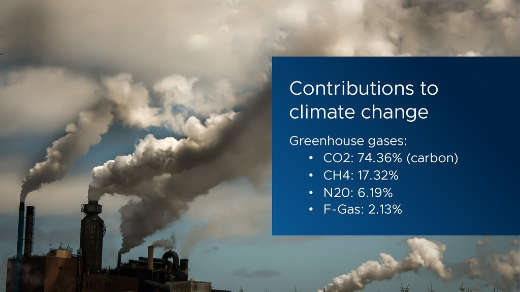 ©2020 VMware, Inc. 4 Contributions to climate c...