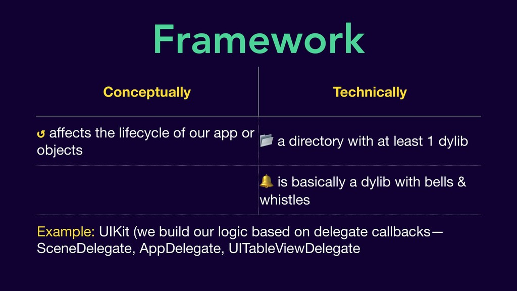 Framework Conceptually Technically ↺ affects the...