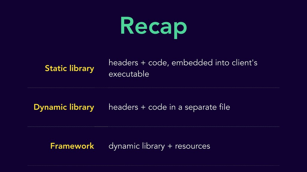 Recap Static library headers + code, embedded i...