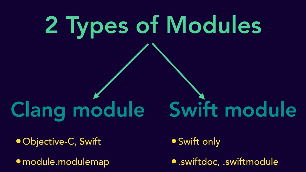2 Types of Modules Clang module Swift module •O...