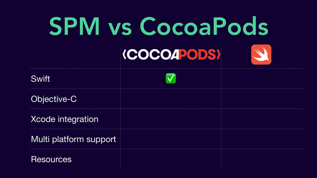 SPM vs CocoaPods Swift ✅ Objective-C Xcode inte...