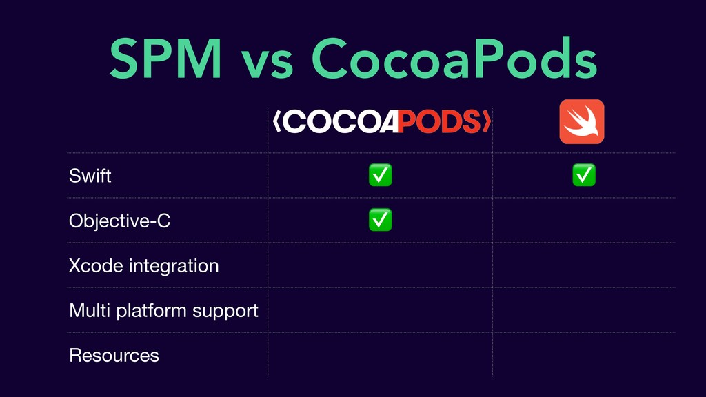 SPM vs CocoaPods Swift ✅ ✅ Objective-C ✅ Xcode ...