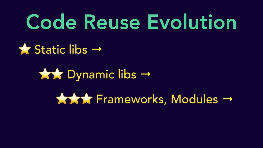 Code Reuse Evolution ⭐ Static libs → ⭐⭐ Dynamic...