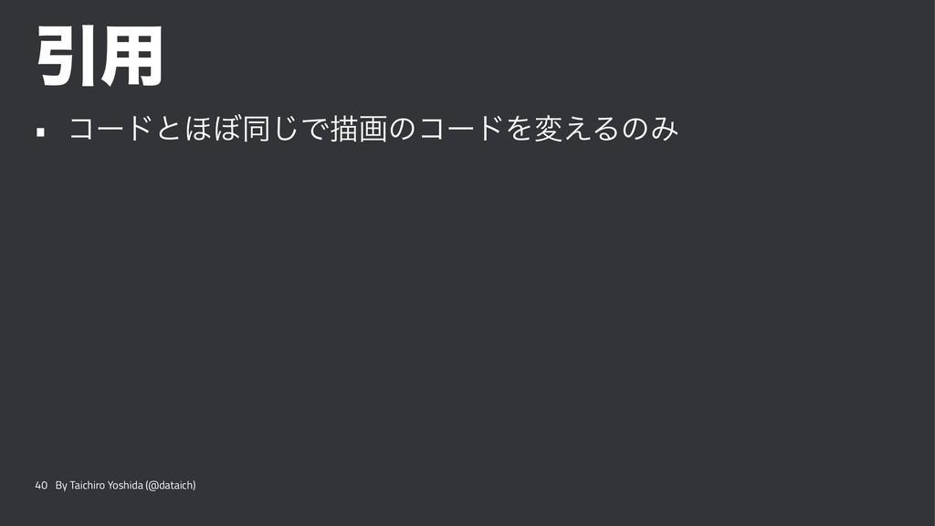 Ҿ༻ • ίʔυͱ΄΅ಉ͡ͰඳըͷίʔυΛม͑ΔͷΈ 40 By Taichiro Yoshi...