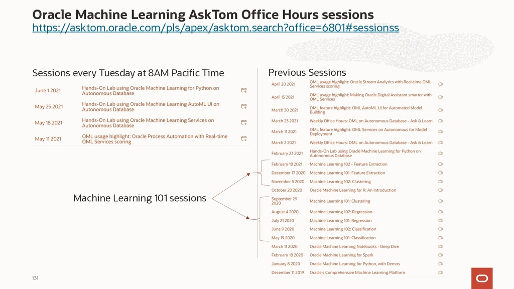 Sessions every Tuesday at 8AM Pacific Time Prev...