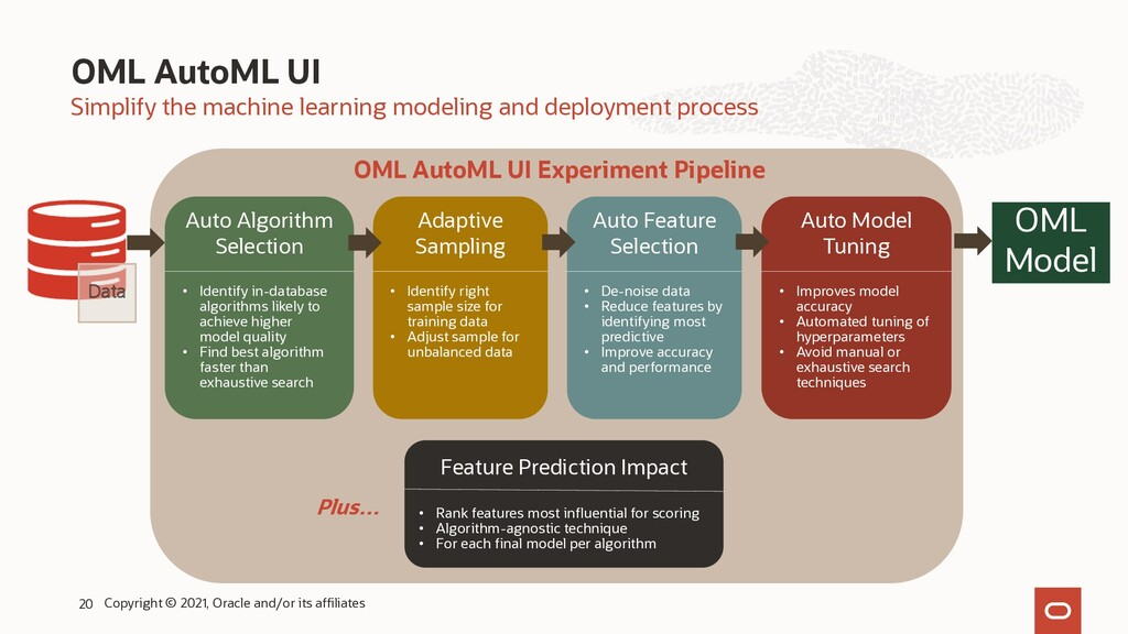 Simplify the machine learning modeling and depl...