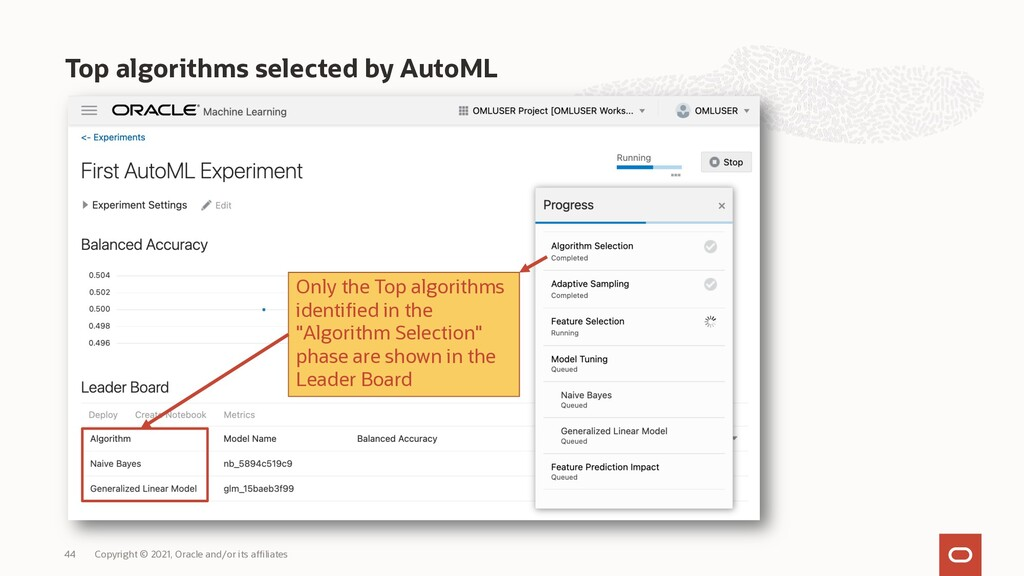Top algorithms selected by AutoML Copyright © 2...