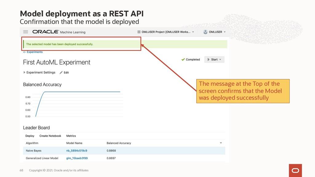 Model deployment as a REST API Confirmation tha...