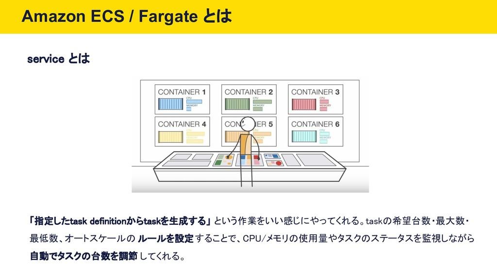 Amazon ECS / Fargate とは service とは 「指定したtask de...
