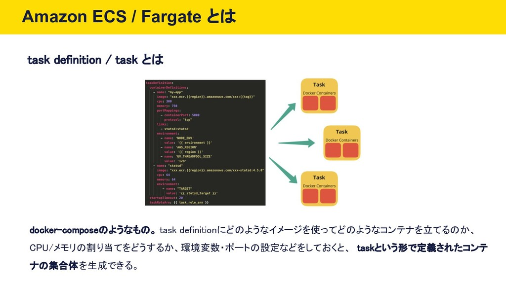 Amazon ECS / Fargate とは task definition / task ...