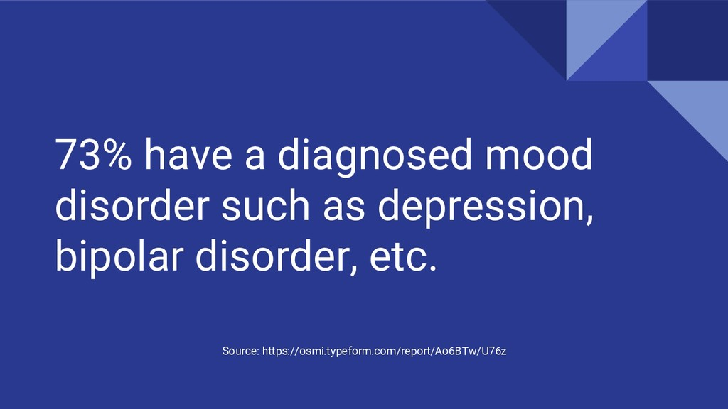 73% have a diagnosed mood disorder such as depr...