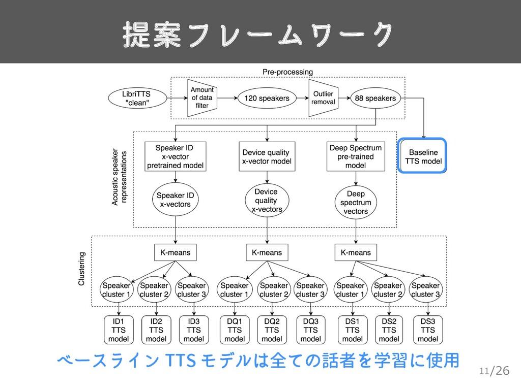 /26 提案フレームワーク 11 ベースライン TTS モデルは全ての話者を学習に使用