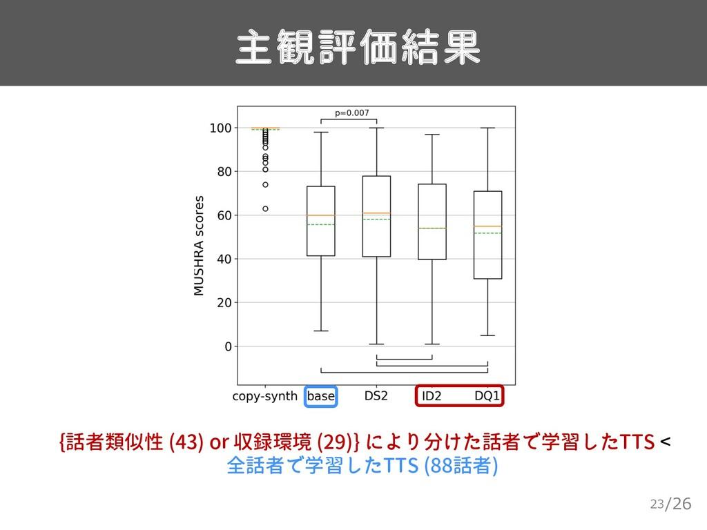 /26 主観評価結果 23 {話者類似性 (43) or 収録環境 (29)} により分けた話...