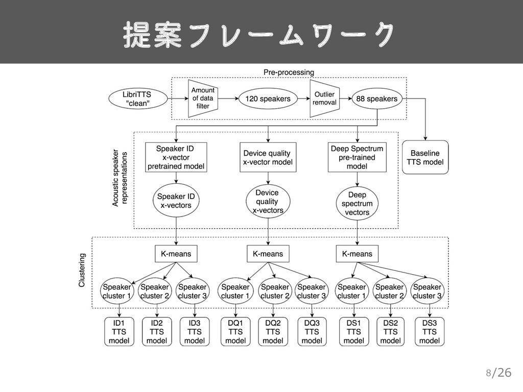 /26 提案フレームワーク 8