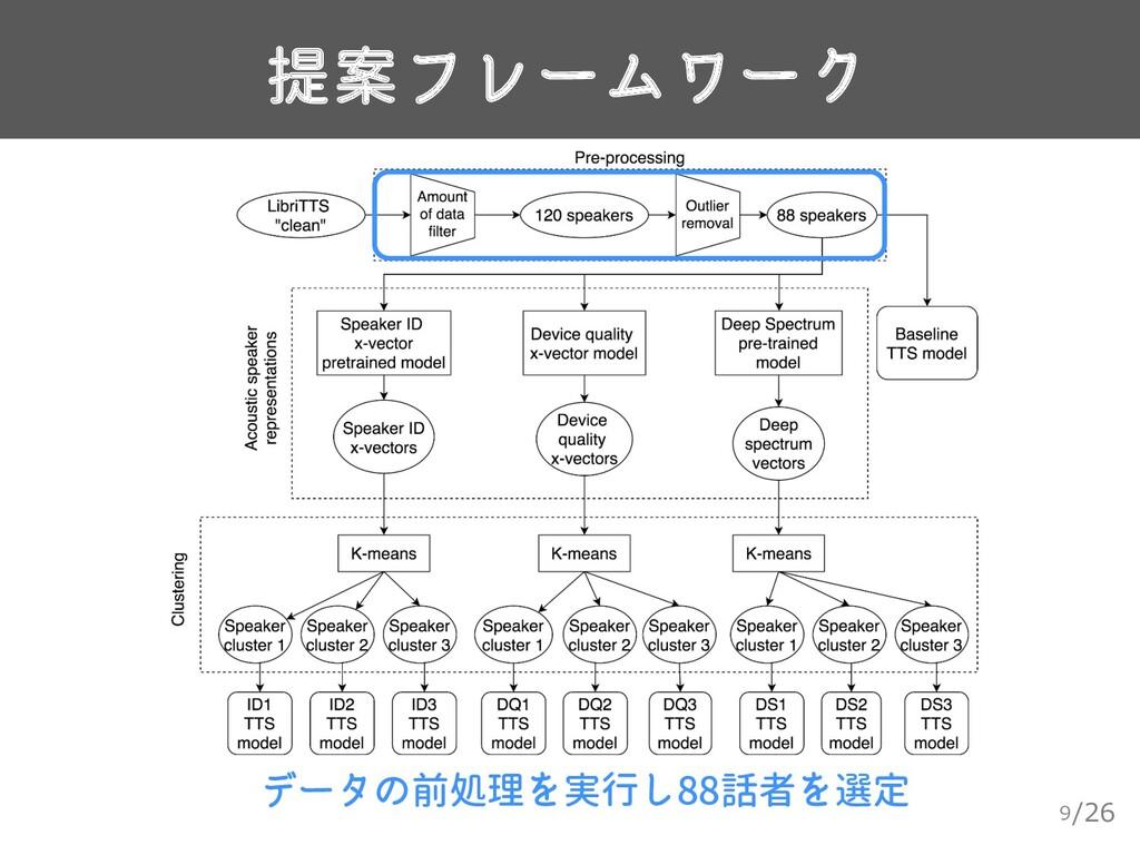 /26 提案フレームワーク 9 データの前処理を実行し88話者を選定