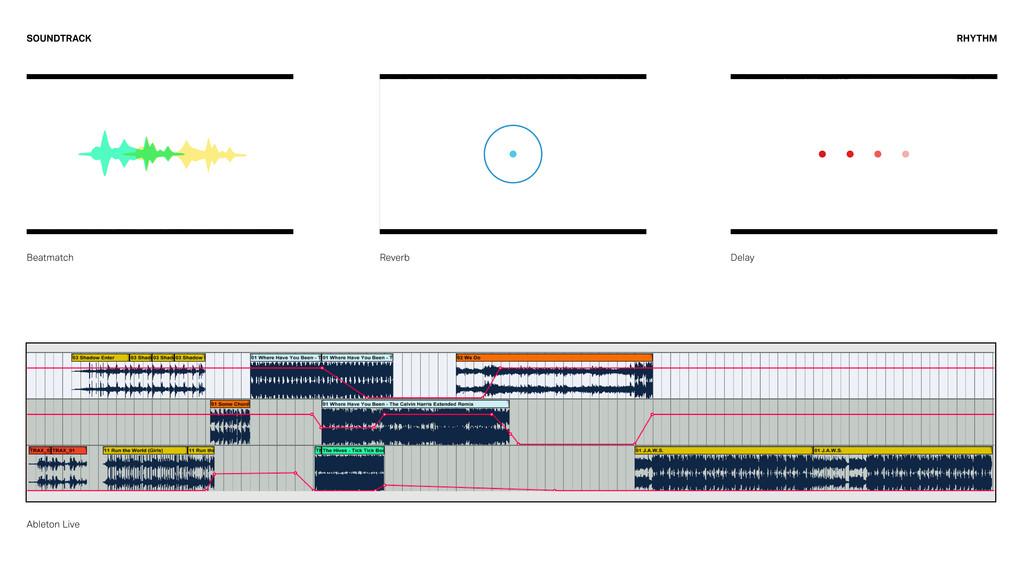 SOUNDTRACK Beatmatch Reverb Delay Ableton Live ...