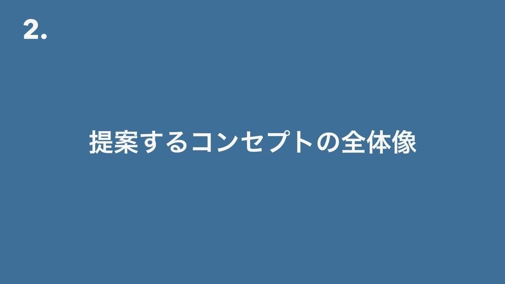 2. ఏҊ͢Δίϯηϓτͷશମ૾