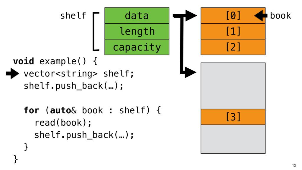 [0] 12 void example() { vector<string> shelf; s...