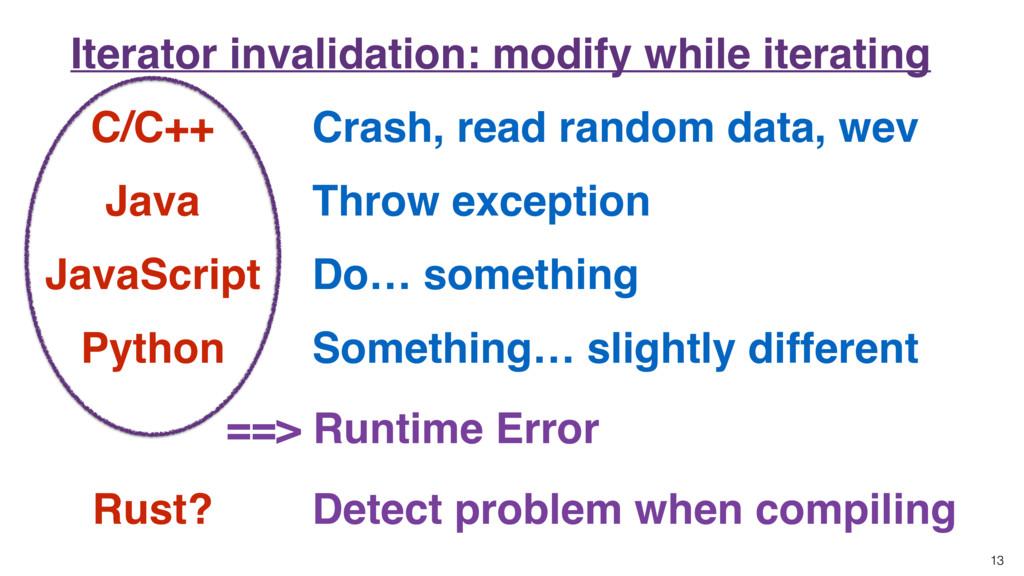 13 Crash, read random data, wev C/C++ Java Thro...