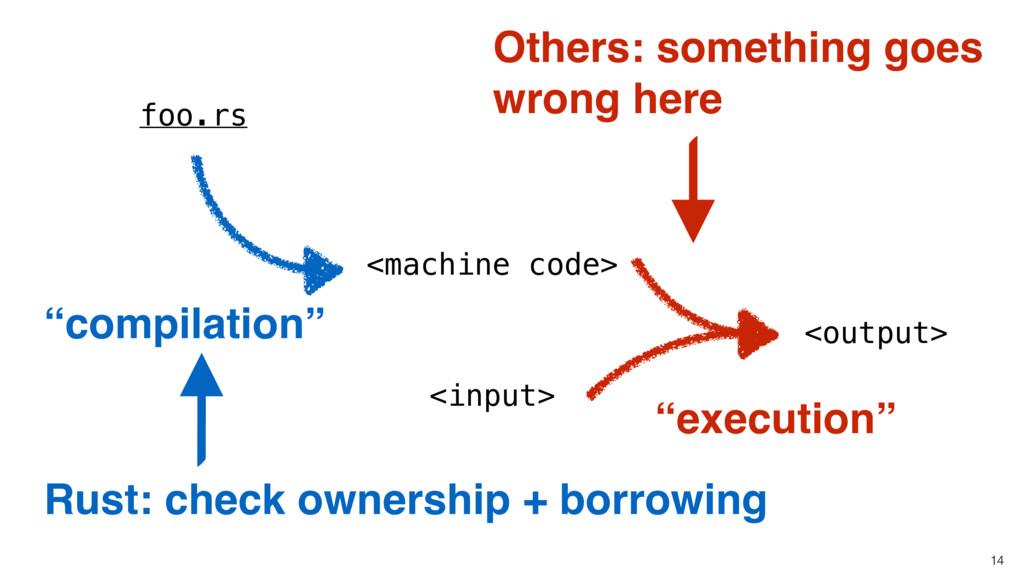 """14 foo.rs <machine code> <input> <output> """"comp..."""