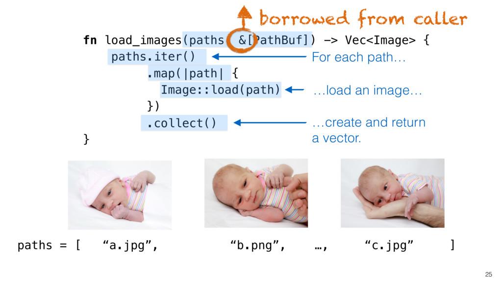 25 fn load_images(paths: &[PathBuf]) -> Vec<Ima...