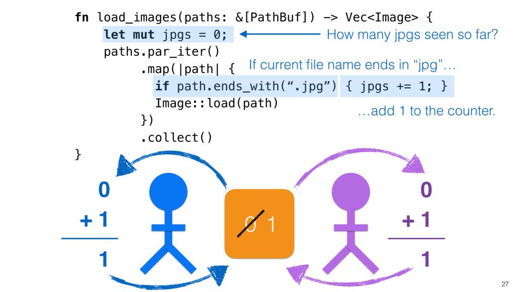 27 fn load_images(paths: &[PathBuf]) -> Vec<Ima...