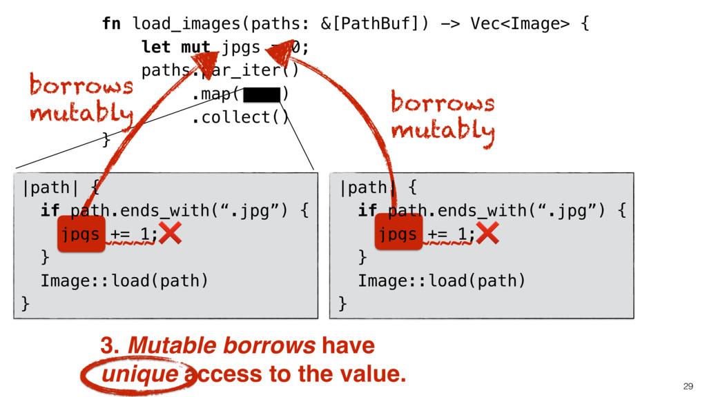 fn load_images(paths: &[PathBuf]) -> Vec<Image>...